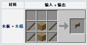 制作一个栅栏门的材料.jpeg
